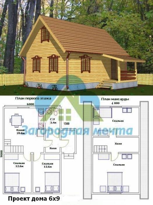 Строительство домов под ключ проекты и цены купить